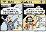 Dioxin scandal - Germany versus Finland