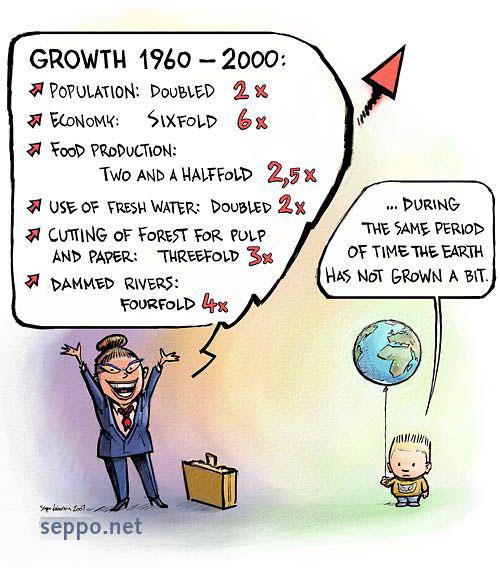 Consumption Suomeksi