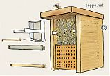 Building a Bug Hotel for insects