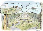Peruskallio ja historia jääkauden jälkeen