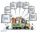 Kodin tavarat ja luonnonvarat - MIPS
