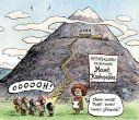 Mount kaatopaikka