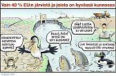 Vain 40% EU:n järvistä ja joista hyvässä kunnossa